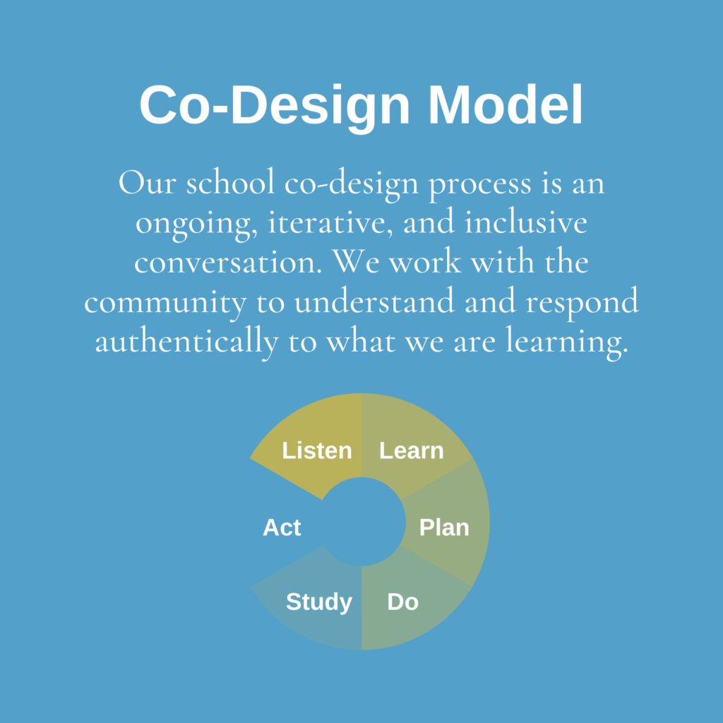 Home Page - Co-Design 1