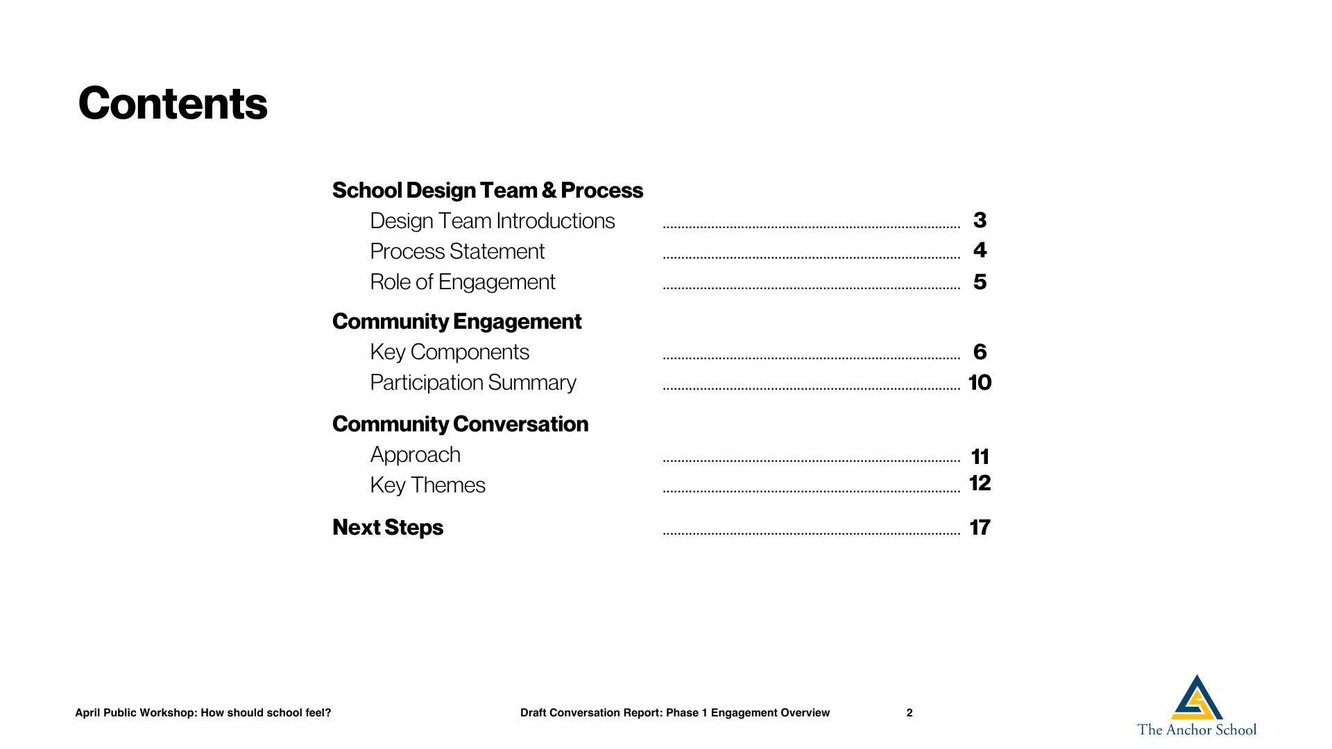 Public Workshop Series School Design The Anchor School (1)