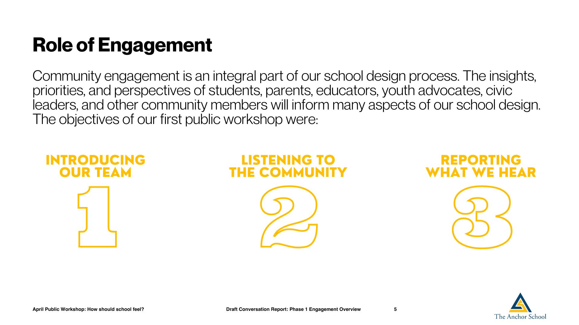 Public Workshop Series School Design The Anchor School (4)
